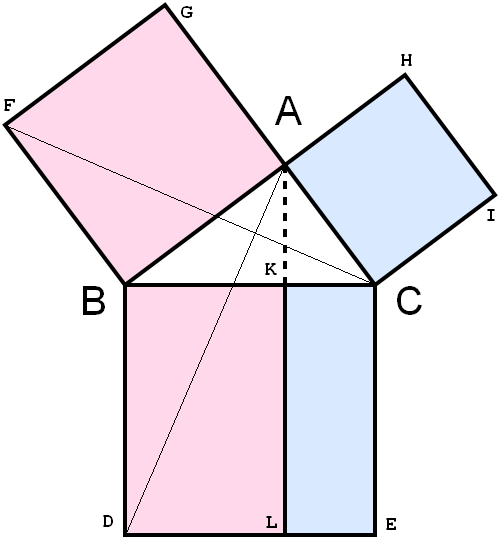 Illustration_to_Euclid's_proof_of_the_Pythagorean_theorem